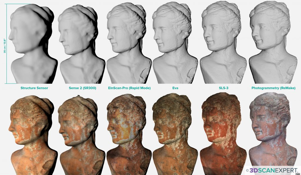 Comparison of 3D Scanning Technology: Occipital Structure Sensor, 3D Systems Sense 2 (RealSense SR300), Shining3D Einscan-Pro, Artec Eva, HP/DAVID SLS-3 and Autodesk Remake (Photogrammetry).